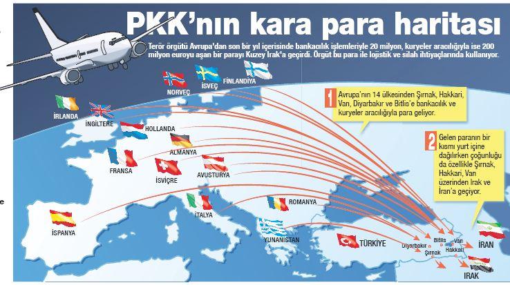 iste-PKKnin-para-trafigi
