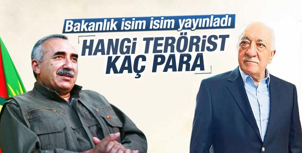 aranan teroristlerin listesi